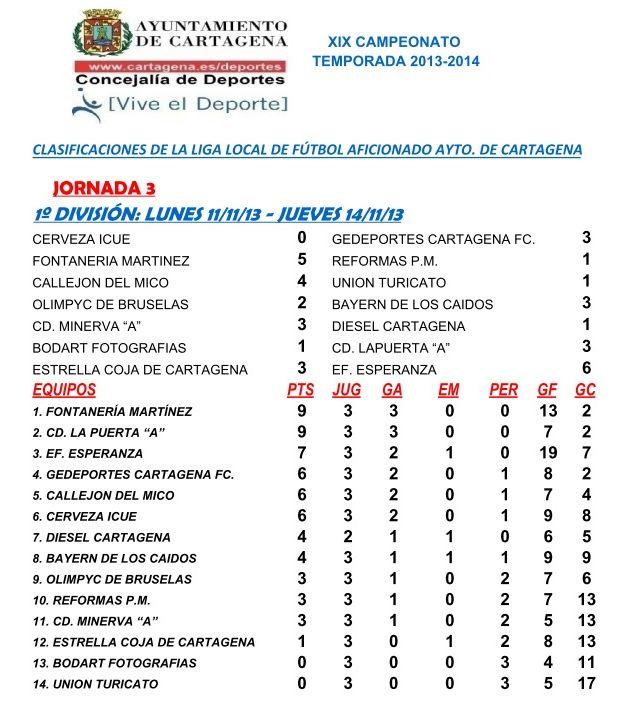 calidad primero oferta elegir original Liga Local de Fútbol aficionado (jornada 3 T.2013/14 ...