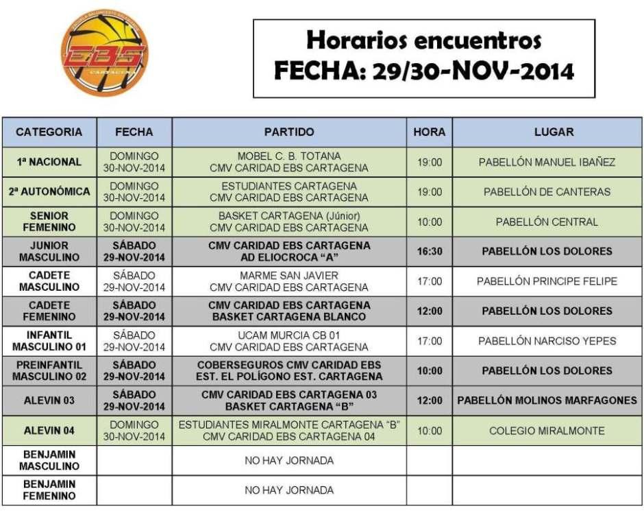 Encuentros del 29 al 30 de noviembre de la EBS Cartagena