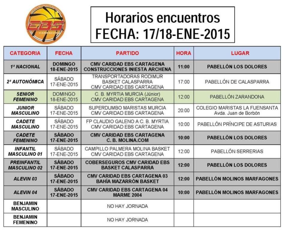 Horarios partidos de la Escuela de baloncesto Salesianos Cartagena del 17 y 18 de enero