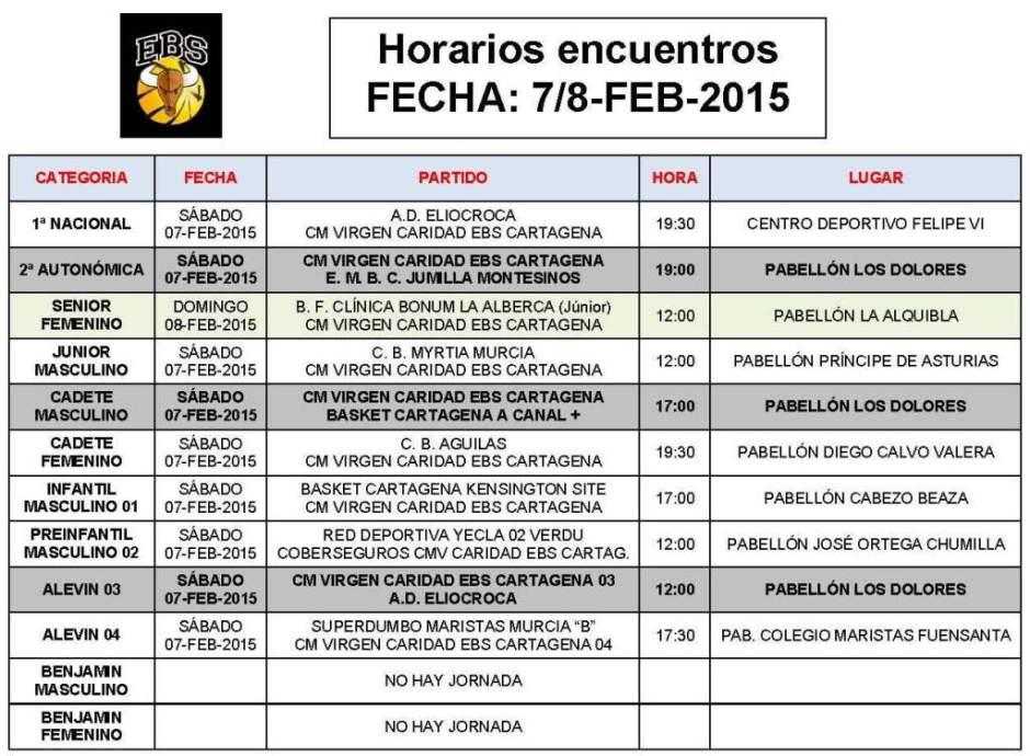 Horarios de los partidos de la EBS Cartagena 7 y 8 de febrero de 2015