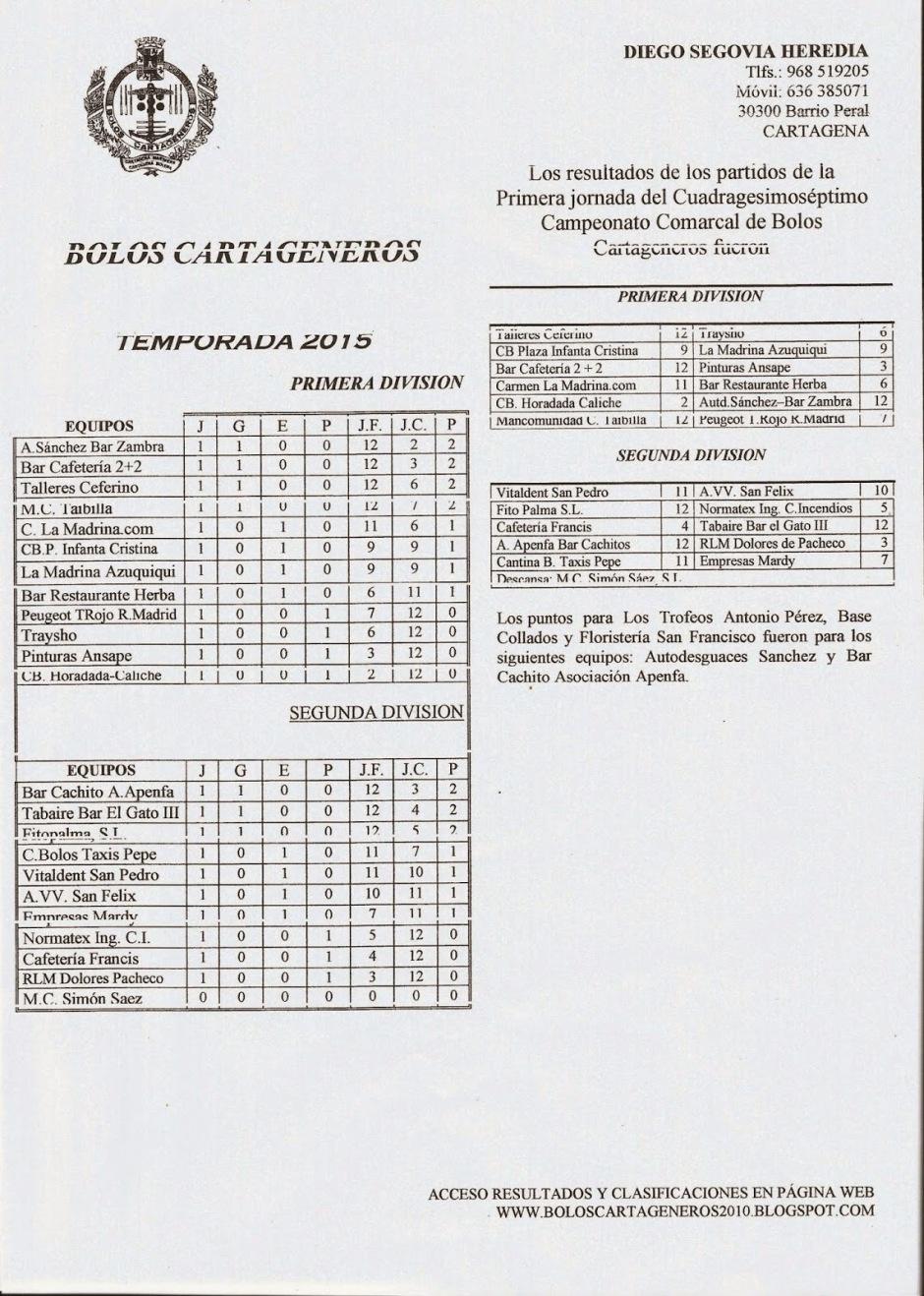 JORNADA 1 BOLOS CARTAGENEROS 2015