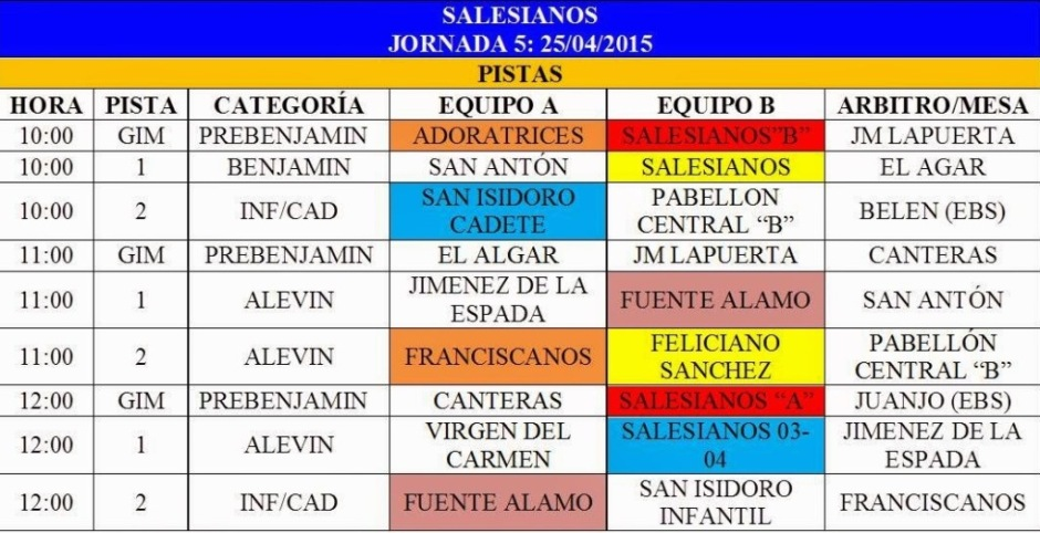 5ª jornada escuela deportiva Don Bosco