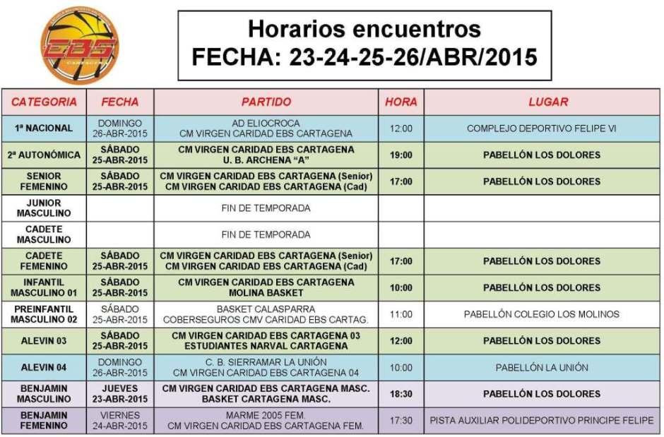 Horarios partidos 23 24 25 y 26 de abril de 2015