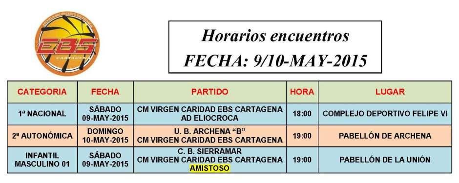 Horarios partidos 9-10 de mayo