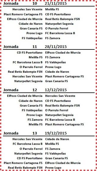 Calendario (jornada 10 a 13)-