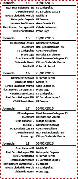 Calendario (jornada 14 a 18)-