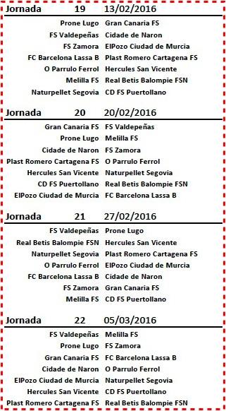 Calendario (jornada 19 a 22)-
