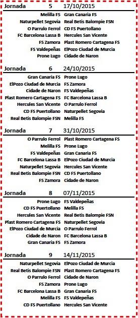Calendario (jornada 5 a 9)-