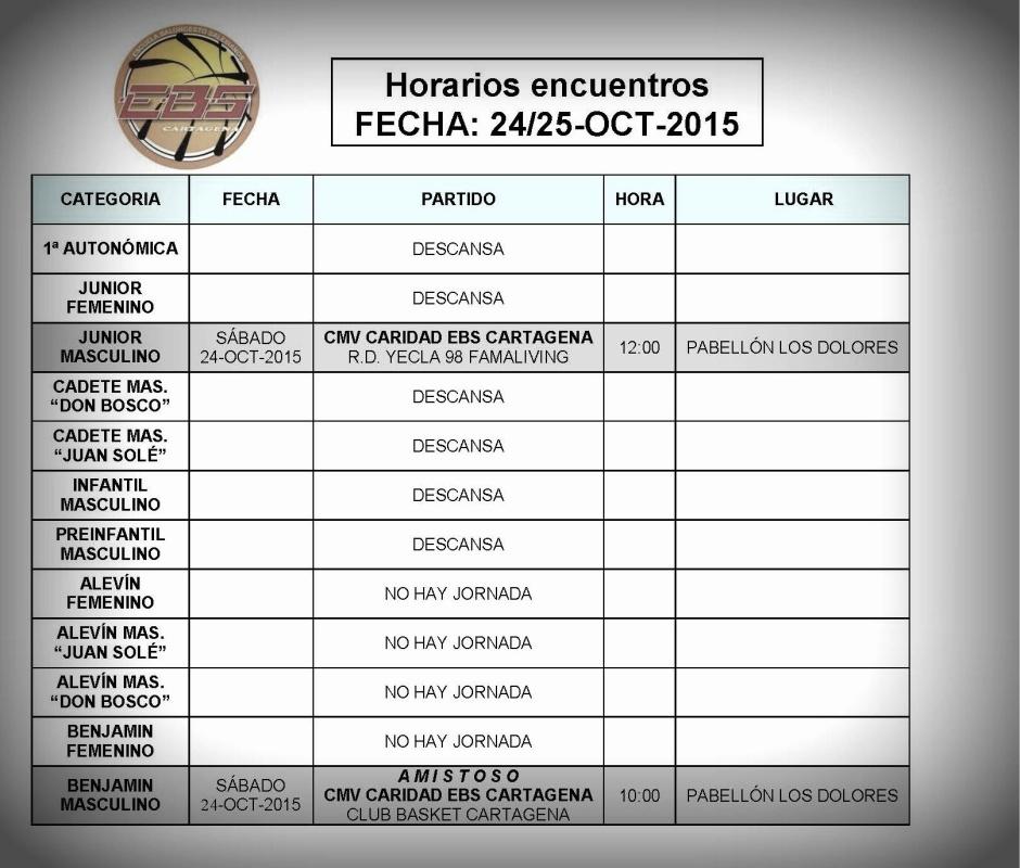 Partidos del 24 25 de octubre de 2015