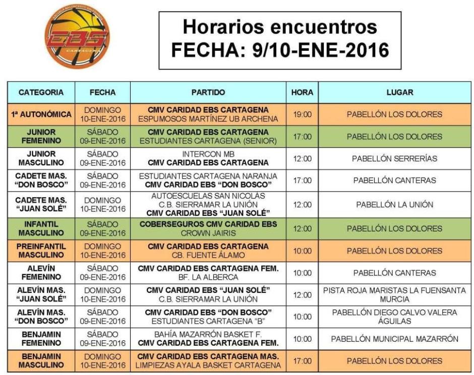 Partidos EBS Cartagena 9 10 de enero de 2016